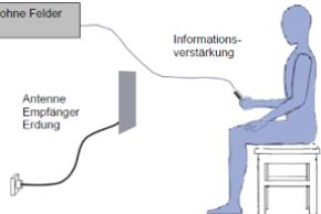 Info Grafik 8 NEU